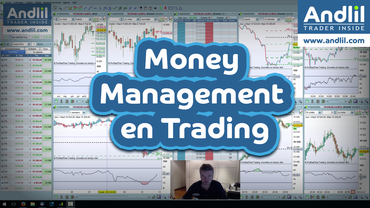 money management en trading