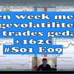 Een week met hoge volatiliteit 150x150