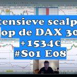 Intensieve scalping op de DAX 30 150x150