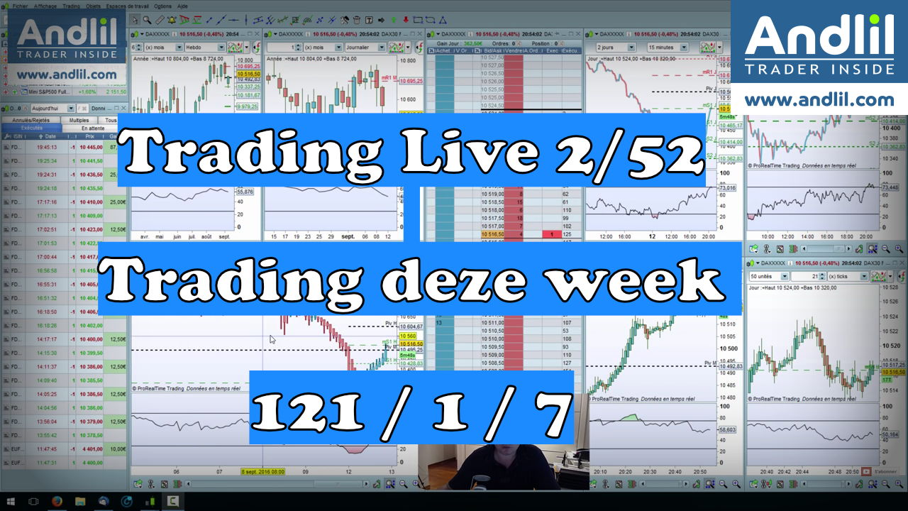 Trading Live NL