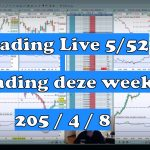 Trading Live NL 150x150