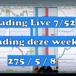Trading Live NL 2 150x150